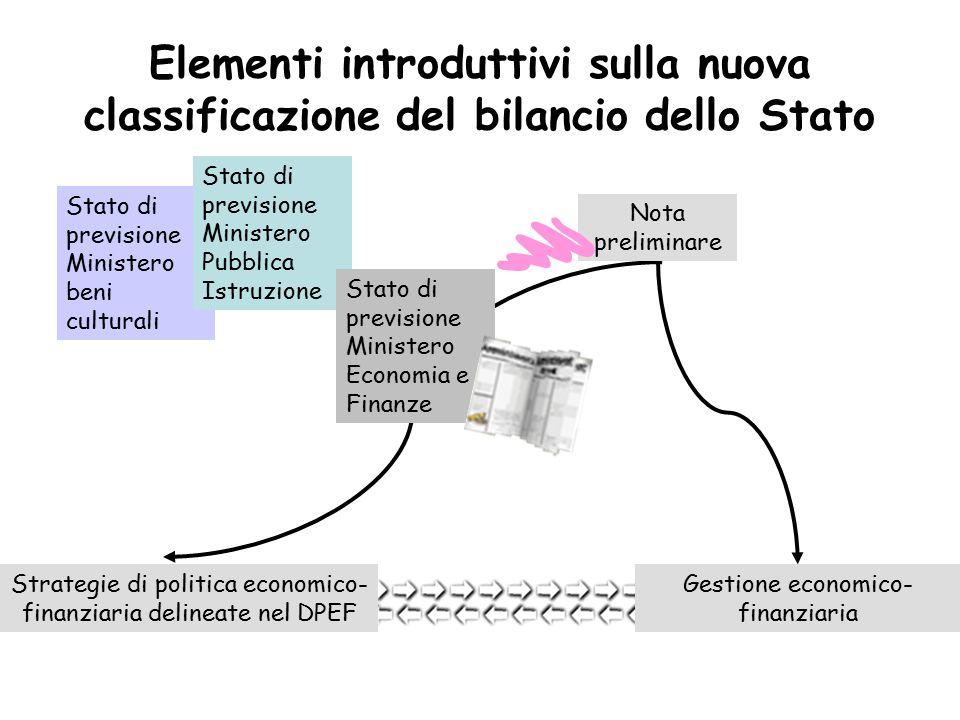 Elementi introduttivi sulla nuova classificazione del bilancio dello Stato La legge di Bilancio 2008, per la prima volta, fonda le sue previsioni di s