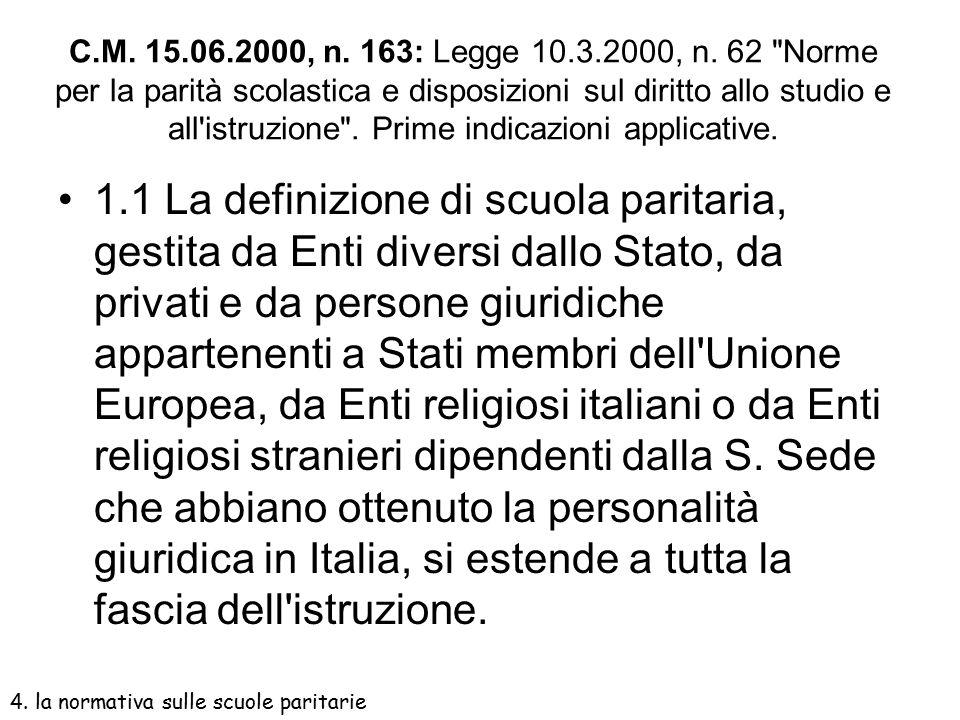 Nota 07.02.2003, prot. n. 165: Scuole paritarie Pubblicizzazione dell'offerta formativa. nell'ambito della sostanziale parità di trattamento, deve ess