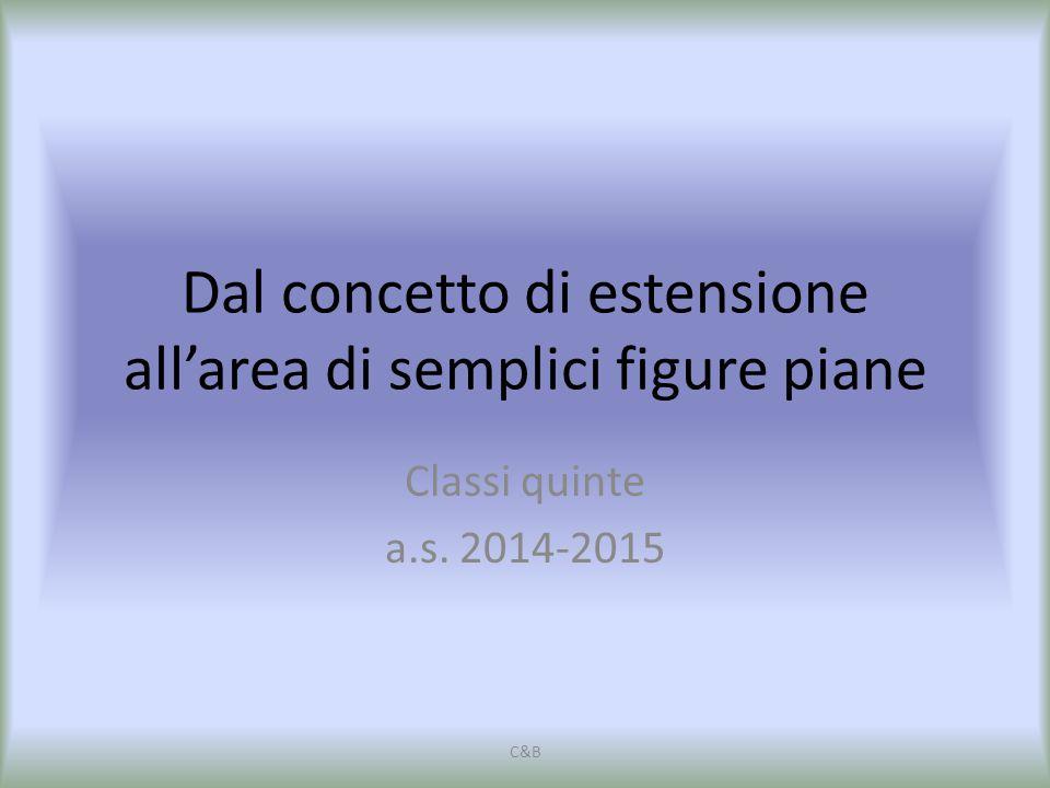 Dal concetto di estensione all'area di semplici figure piane Classi quinte a.s. 2014-2015 C&B