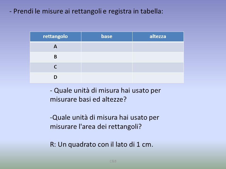 C&B - Prendi le misure ai rettangoli e registra in tabella: rettangolobasealtezza A B C D - Quale unità di misura hai usato per misurare basi ed altez