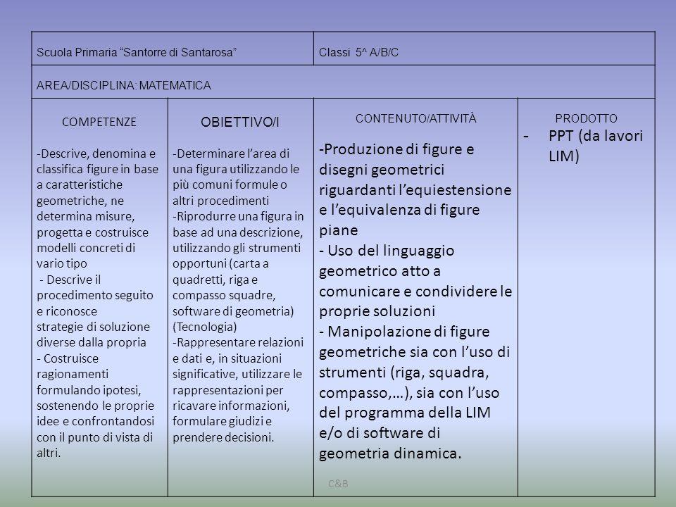 """Scuola Primaria """"Santorre di Santarosa""""Classi 5^ A/B/C AREA/DISCIPLINA: MATEMATICA COMPETENZE -Descrive, denomina e classifica figure in base a caratt"""