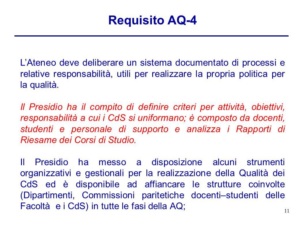 11 Requisito AQ-4 L'Ateneo deve deliberare un sistema documentato di processi e relative responsabilità, utili per realizzare la propria politica per la qualità.