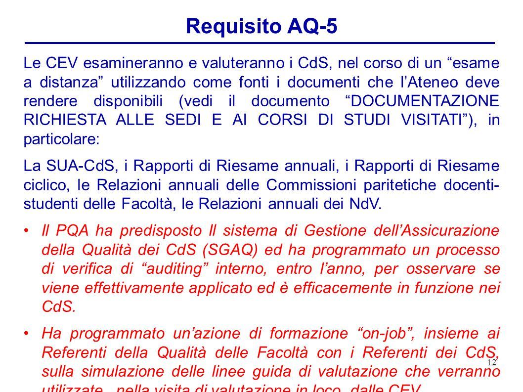 12 Requisito AQ-5 Le CEV esamineranno e valuteranno i CdS, nel corso di un esame a distanza utilizzando come fonti i documenti che l'Ateneo deve rendere disponibili (vedi il documento DOCUMENTAZIONE RICHIESTA ALLE SEDI E AI CORSI DI STUDI VISITATI ), in particolare: La SUA-CdS, i Rapporti di Riesame annuali, i Rapporti di Riesame ciclico, le Relazioni annuali delle Commissioni paritetiche docenti- studenti delle Facoltà, le Relazioni annuali dei NdV.