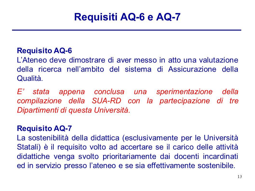 13 Requisiti AQ-6 e AQ-7 Requisito AQ-6 L'Ateneo deve dimostrare di aver messo in atto una valutazione della ricerca nell'ambito del sistema di Assicurazione della Qualità.