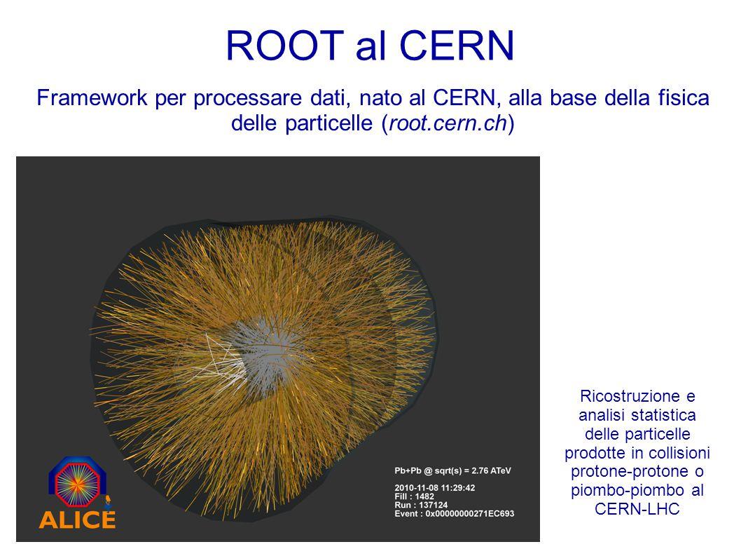 ROOT al CERN Ricostruzione e analisi statistica delle particelle prodotte in collisioni protone-protone o piombo-piombo al CERN-LHC Framework per processare dati, nato al CERN, alla base della fisica delle particelle (root.cern.ch)