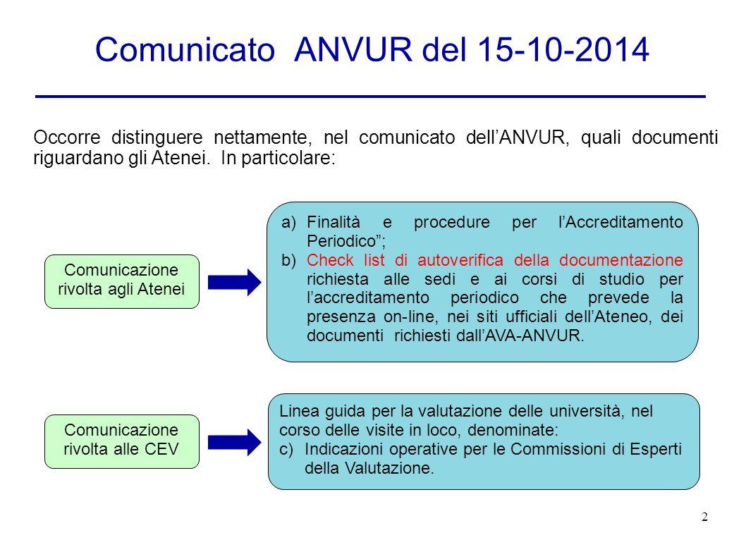 2 Comunicato ANVUR del 15-10-2014 Occorre distinguere nettamente, nel comunicato dell'ANVUR, quali documenti riguardano gli Atenei.