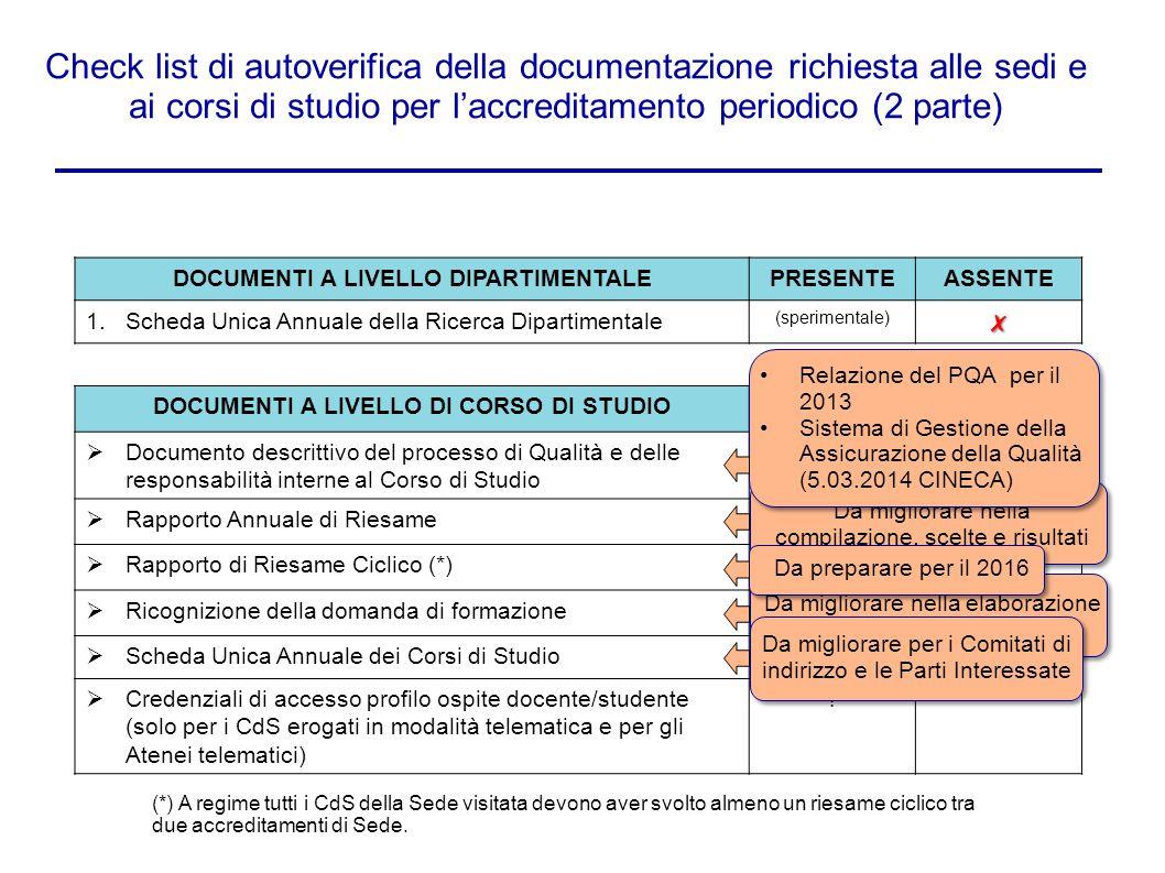 Conclusioni Framework di analisi comune per tutti i CDS Distribuzione imminente.