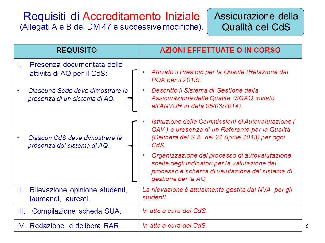 7 Requisiti di Accreditamento Iniziale (Allegati A e B del DM 47 e successive modifiche).