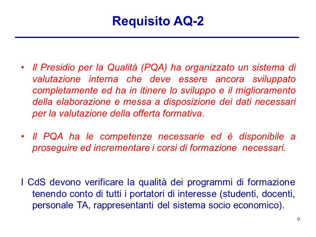 9 Requisito AQ-2 Il Presidio per la Qualità (PQA) ha organizzato un sistema di valutazione interna che deve essere ancora sviluppato completamente ed ha in itinere lo sviluppo e il miglioramento della elaborazione e messa a disposizione dei dati necessari per la valutazione della offerta formativa.