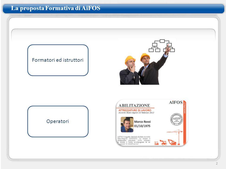 La proposta Formativa di AiFOS 2 Formatori ed istruttori Operatori
