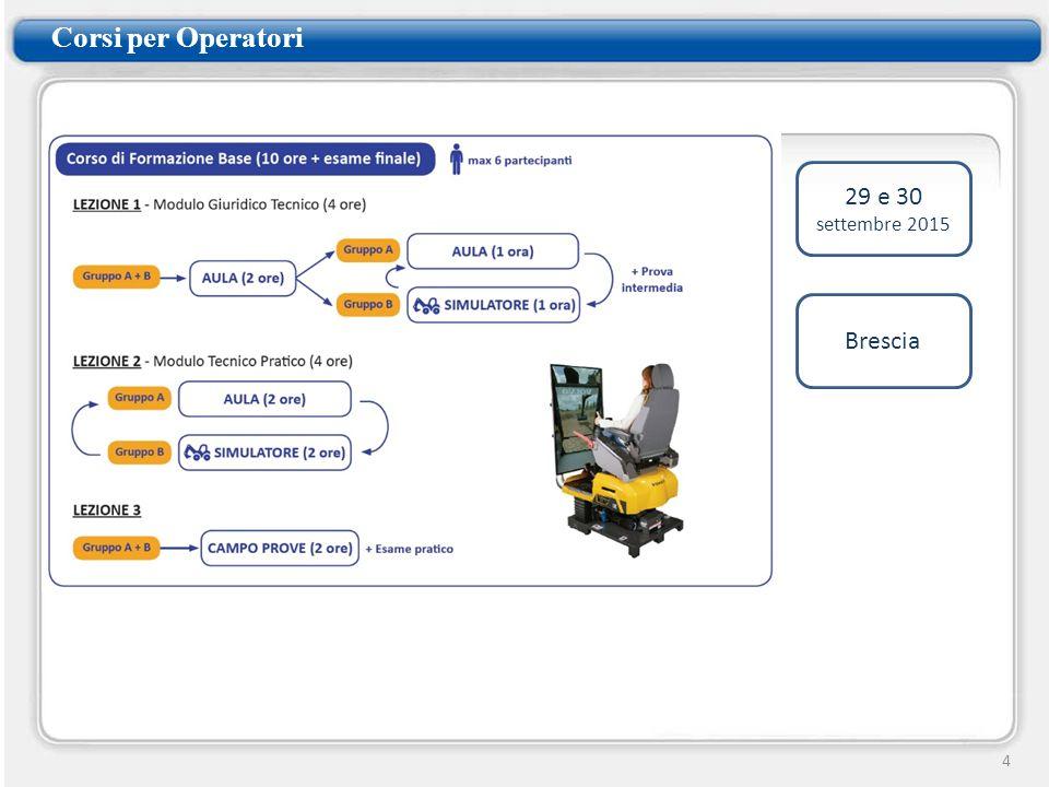 Corsi per Operatori 5 Per gli ASPIRANTI OPERATORI Per OPERATORI CON PROVATA ESPERIENZA Possibilità di lezioni individuali e/o di gruppo