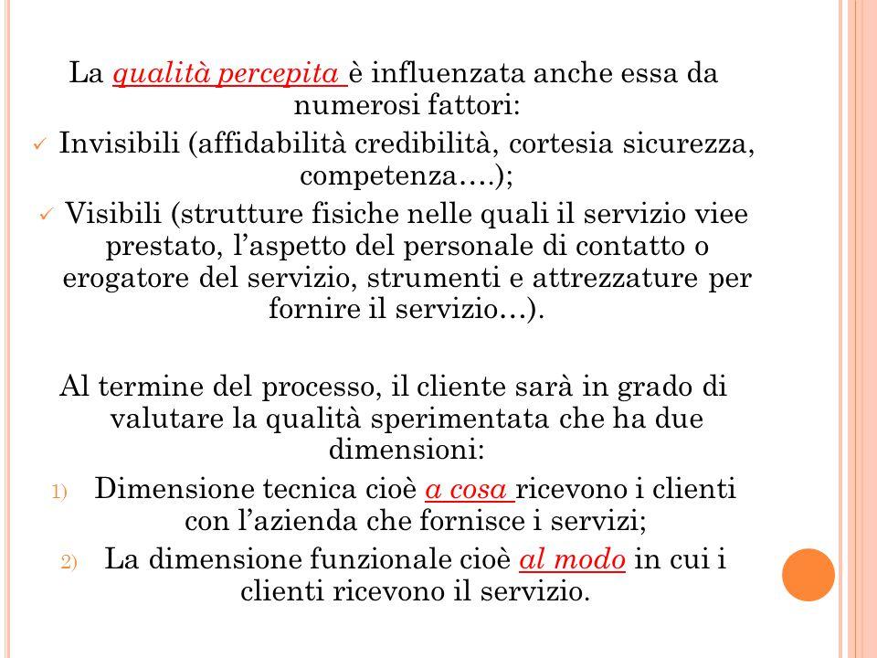 La qualità percepita è influenzata anche essa da numerosi fattori: Invisibili (affidabilità credibilità, cortesia sicurezza, competenza….); Visibili (