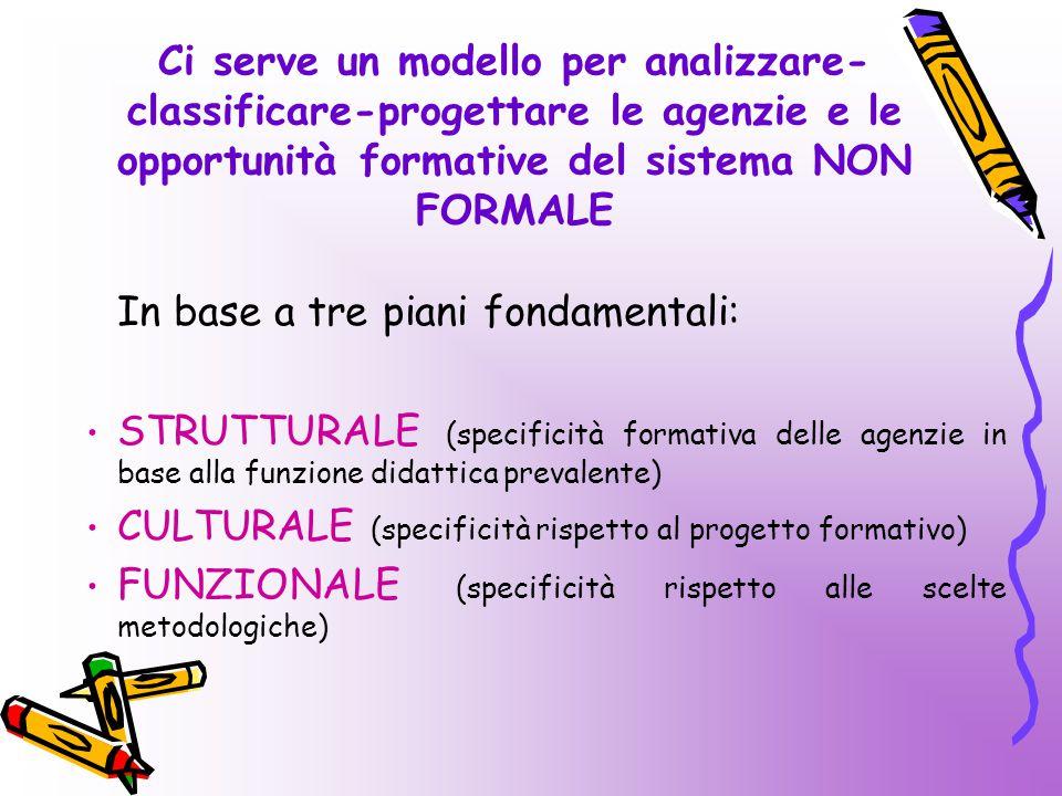 In base a tre piani fondamentali: STRUTTURALE (specificità formativa delle agenzie in base alla funzione didattica prevalente) CULTURALE (specificità