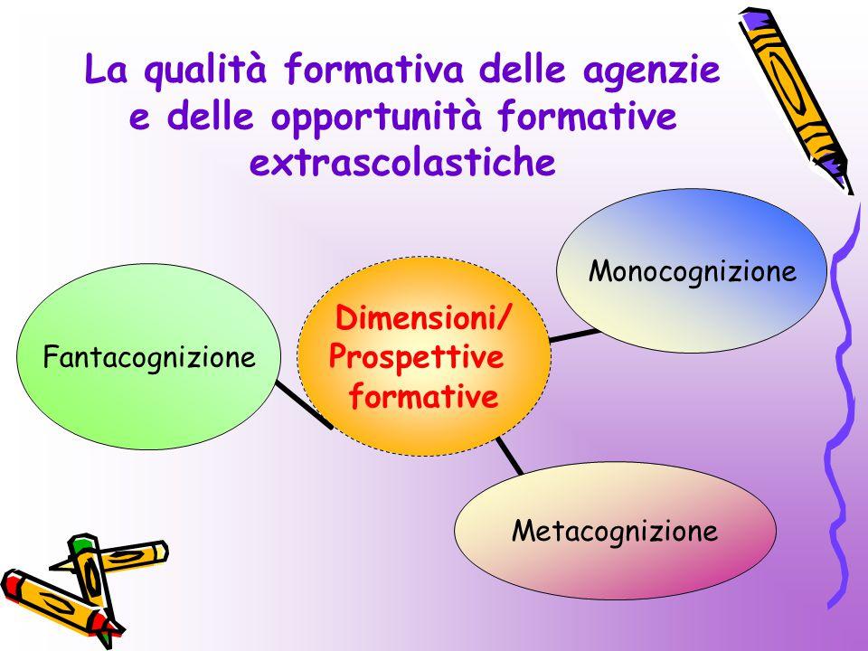 La qualità formativa delle agenzie e delle opportunità formative extrascolastiche Dimensioni/ Prospettive formative MonocognizioneMetacognizioneFantacognizione