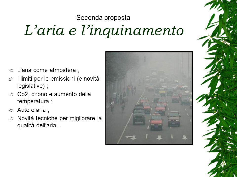 Seconda proposta L'aria e l'inquinamento  L'aria come atmosfera ;  I limiti per le emissioni (e novità legislative) ;  Co2, ozono e aumento della t