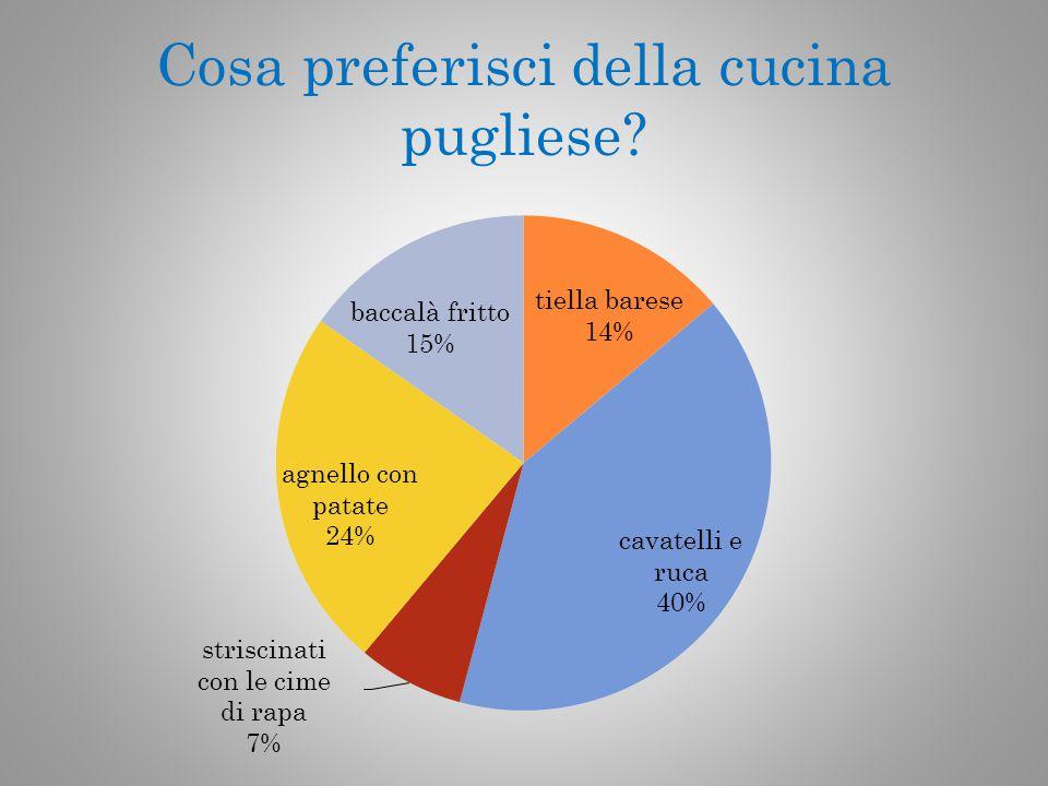 Cosa preferisci della cucina pugliese?