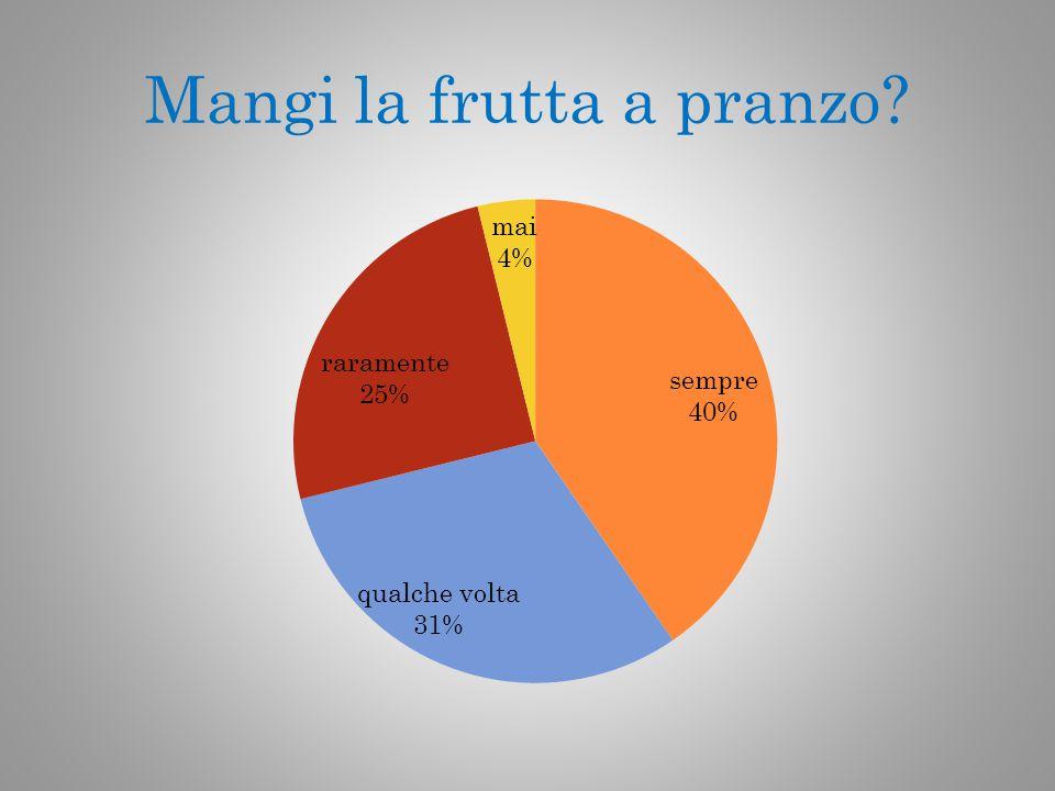 Mangi la frutta a pranzo?