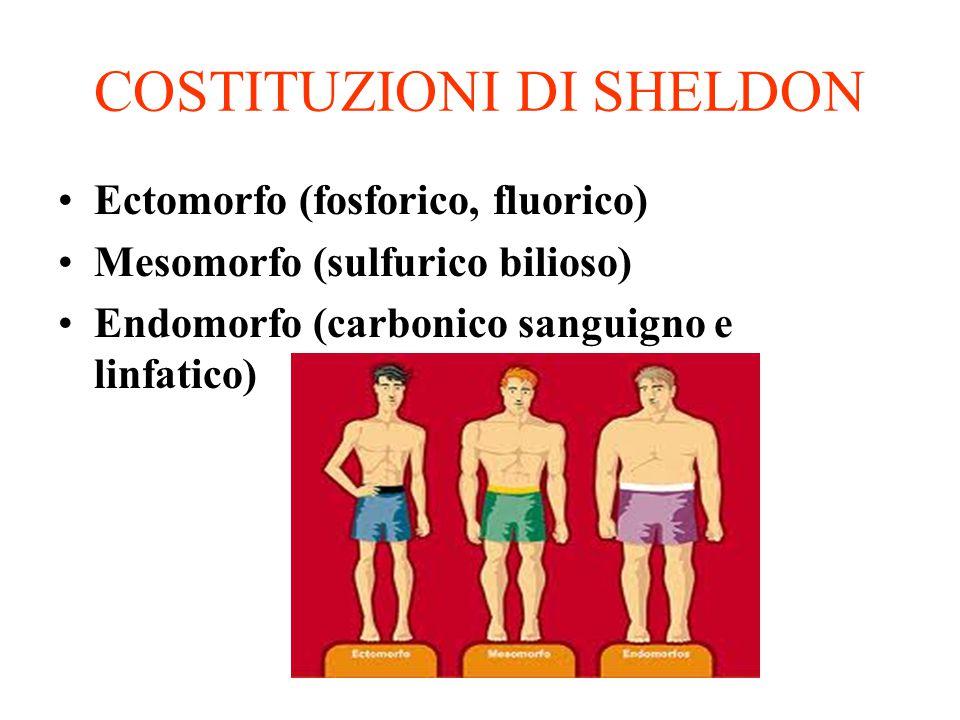 COSTITUZIONI DI SHELDON Ectomorfo (fosforico, fluorico) Mesomorfo (sulfurico bilioso) Endomorfo (carbonico sanguigno e linfatico)
