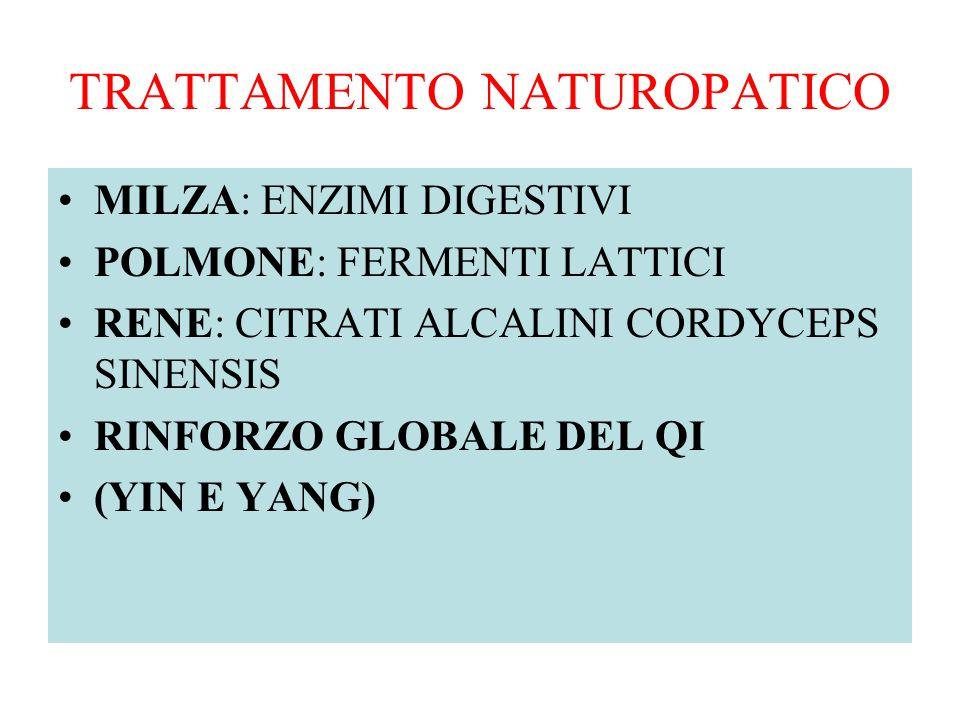 TRATTAMENTO NATUROPATICO MILZA: ENZIMI DIGESTIVI POLMONE: FERMENTI LATTICI RENE: CITRATI ALCALINI CORDYCEPS SINENSIS RINFORZO GLOBALE DEL QI (YIN E YA