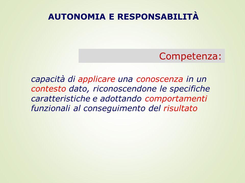 Competenza: capacità di applicare una conoscenza in un contesto dato, riconoscendone le specifiche caratteristiche e adottando comportamenti funzionali al conseguimento del risultato AUTONOMIA E RESPONSABILITÀ