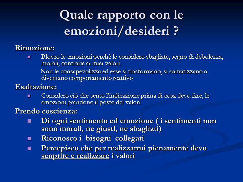 Quale rapporto con le emozioni/desideri ? Rimozione: Blocco le emozioni perchè le considero sbagliate, segno di debolezza, morali, contrarie ai miei v