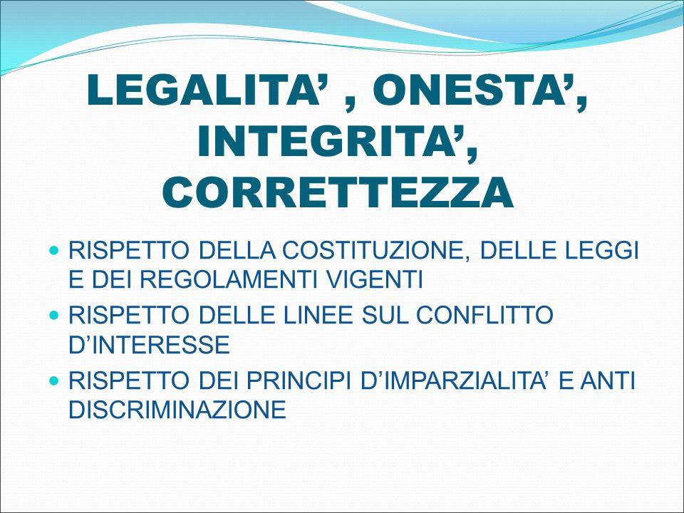 LEGALITA', ONESTA', INTEGRITA', CORRETTEZZA RISPETTO DELLA COSTITUZIONE, DELLE LEGGI E DEI REGOLAMENTI VIGENTI RISPETTO DELLE LINEE SUL CONFLITTO D'INTERESSE RISPETTO DEI PRINCIPI D'IMPARZIALITA' E ANTI DISCRIMINAZIONE