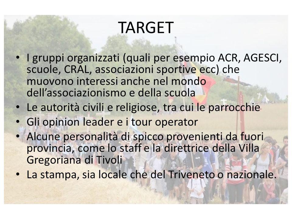 TARGET I gruppi organizzati (quali per esempio ACR, AGESCI, scuole, CRAL, associazioni sportive ecc) che muovono interessi anche nel mondo dell'associ
