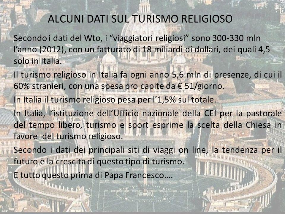 """ALCUNI DATI SUL TURISMO RELIGIOSO Secondo i dati del Wto, i """"viaggiatori religiosi"""" sono 300-330 mln l'anno (2012), con un fatturato di 18 miliardi di"""