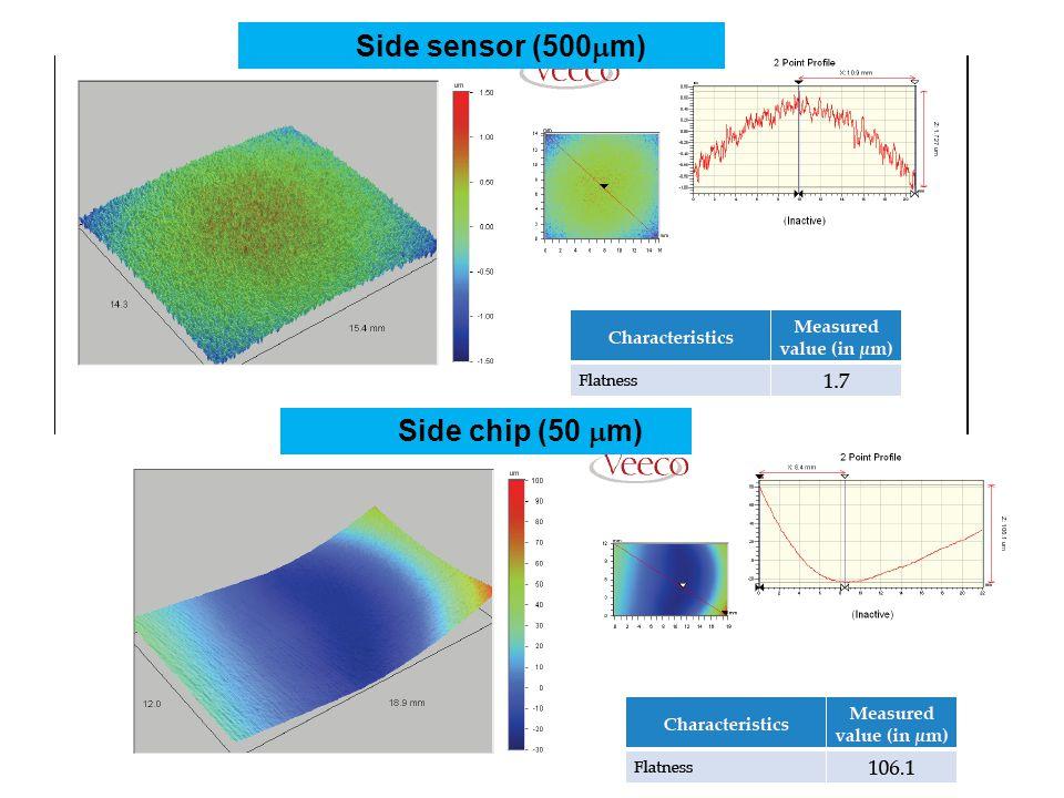 Side sensor (500  m) Side chip (50  m)