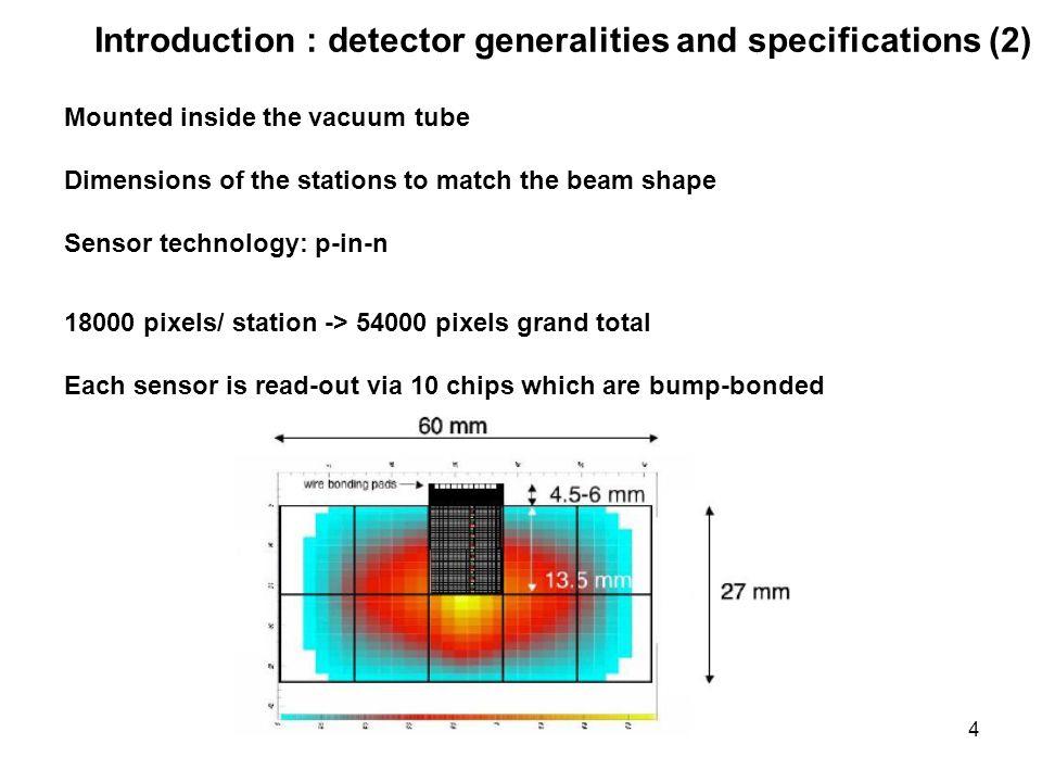 Meccanica: disegno di GTK1 e 2 Infrastrutture - 1 beam