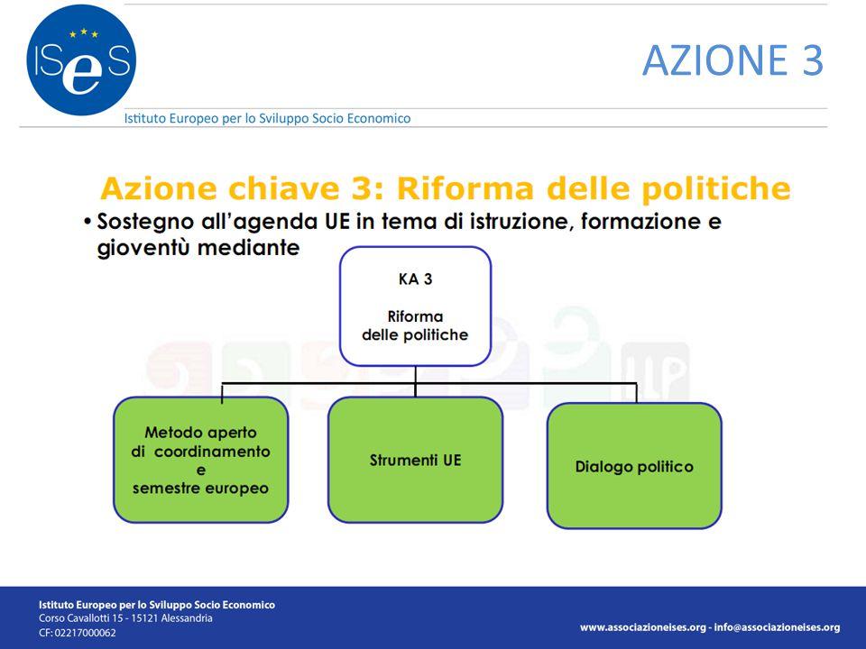 AZIONE 3