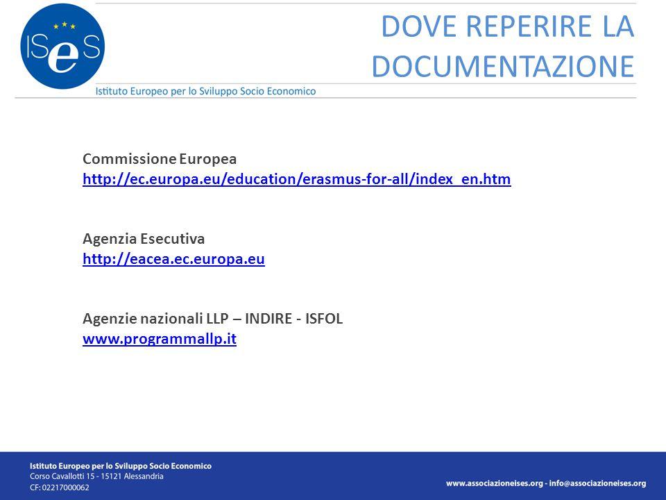 DOVE REPERIRE LA DOCUMENTAZIONE Commissione Europea http://ec.europa.eu/education/erasmus-for-all/index_en.htm Agenzia Esecutiva http://eacea.ec.europ