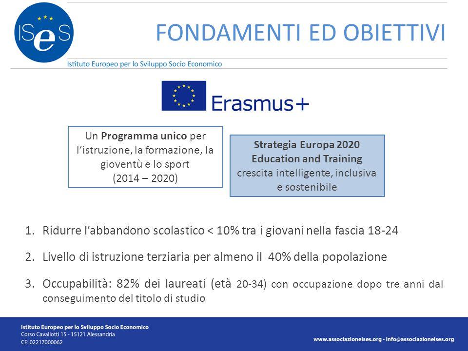 FONDAMENTI ED OBIETTIVI 1.Ridurre l'abbandono scolastico < 10% tra i giovani nella fascia 18-24 2.Livello di istruzione terziaria per almeno il 40% de
