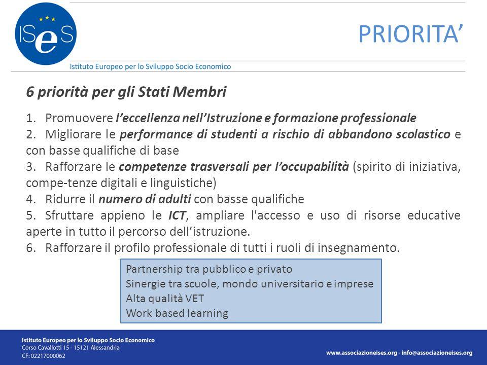 PRIORITA' 6 priorità per gli Stati Membri 1.Promuovere l'eccellenza nell'Istruzione e formazione professionale 2.Migliorare le performance di studenti
