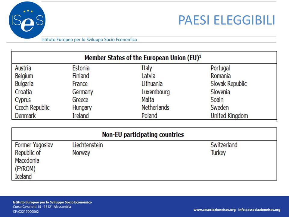 VALORE AGGIUNTO EUROPEO Aiutare i cittadini ad acquisire maggiori e migliori abilità Accrescere la qualità dell'insegnamento negli istituti di istruzione sia nell'UE che altrove Sostenere gli Stati membri e i Paesi partner extra UE nella modernizzazione dei propri sistemi di istruzione e formazione, rendendoli maggiormente innovativi Promuovere la partecipazione dei giovani alla società e la costruzione di una dimensione europea degli sport di base