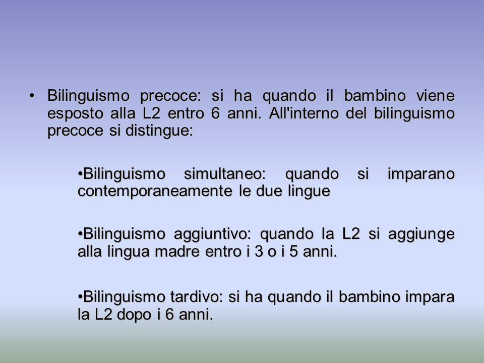 Bilinguismo precoce: si ha quando il bambino viene esposto alla L2 entro 6 anni. All'interno del bilinguismo precoce si distingue:Bilinguismo precoce: