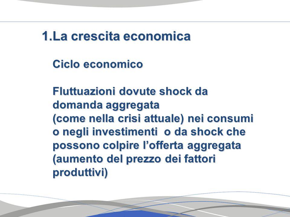 1.La crescita economica Ciclo economico Fluttuazioni dovute shock da domanda aggregata (come nella crisi attuale) nei consumi o negli investimenti o da shock che possono colpire l'offerta aggregata (aumento del prezzo dei fattori produttivi) (come nella crisi attuale) nei consumi o negli investimenti o da shock che possono colpire l'offerta aggregata (aumento del prezzo dei fattori produttivi)