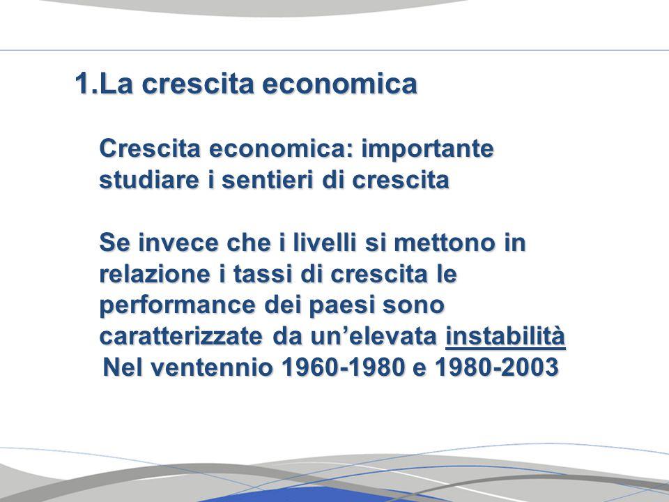 1.La crescita economica Crescita economica: importante studiare i sentieri di crescita Se invece che i livelli si mettono in relazione i tassi di crescita le performance dei paesi sono caratterizzate da un'elevata instabilità Nel ventennio 1960-1980 e 1980-2003 Nel ventennio 1960-1980 e 1980-2003