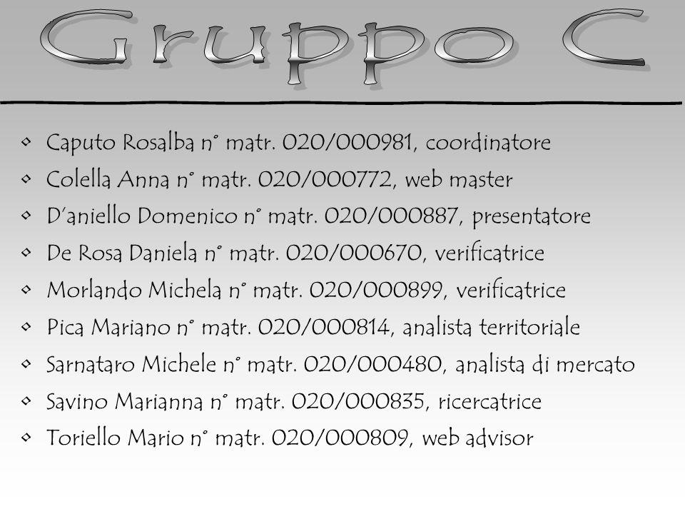 Caputo Rosalba n° matr. 020/000981, coordinatore Colella Anna n° matr. 020/000772, web master D'aniello Domenico n° matr. 020/000887, presentatore De