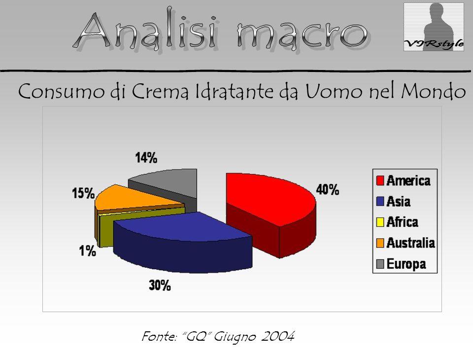 Fonte: GQ Giugno 2004 Consumo di Crema Idratante da Uomo nel Mondo