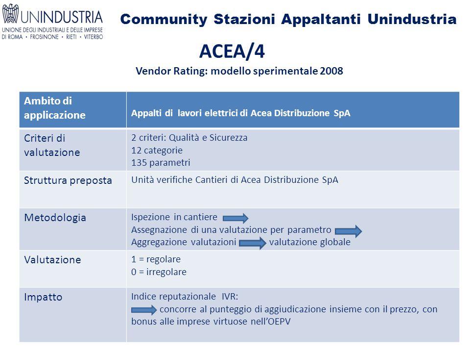 Community Stazioni Appaltanti Unindustria ACEA/4 Vendor Rating: modello sperimentale 2008 Ambito di applicazione Appalti di lavori elettrici di Acea D