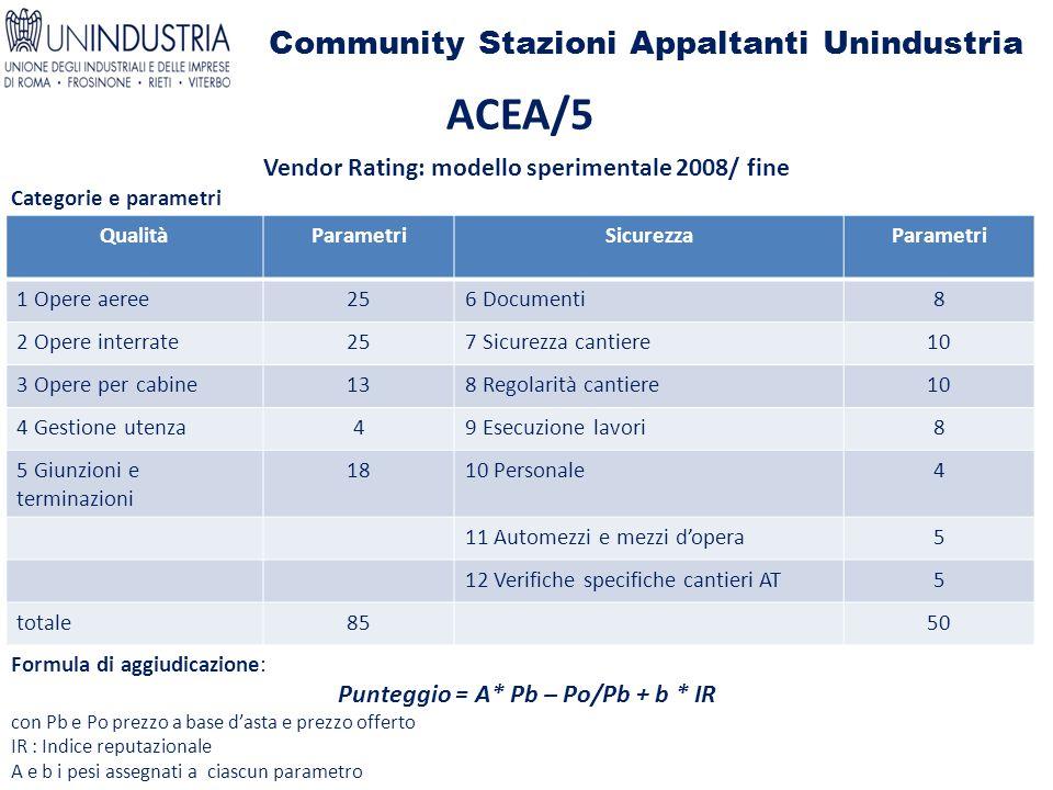 Community Stazioni Appaltanti Unindustria ACEA/5 Vendor Rating: modello sperimentale 2008/ fine Categorie e parametri QualitàParametriSicurezzaParamet