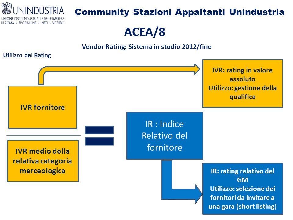 Community Stazioni Appaltanti Unindustria ACEA/8 Vendor Rating: Sistema in studio 2012/fine Utilizzo del Rating IVR fornitore IVR medio della relativa