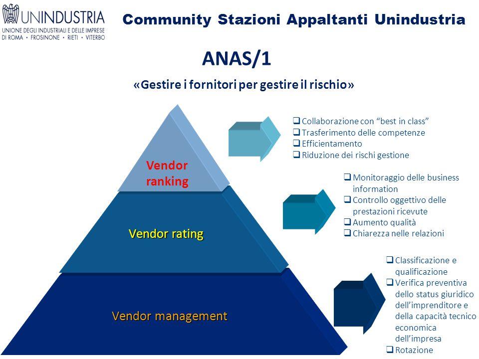 Community Stazioni Appaltanti Unindustria ANAS/1 «Gestire i fornitori per gestire il rischio» Vendor management Vendor management  Classificazione e
