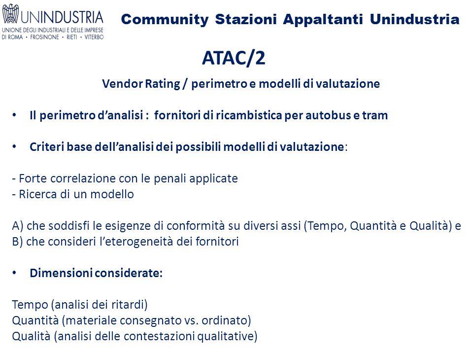 Community Stazioni Appaltanti Unindustria ATAC/2 Vendor Rating / perimetro e modelli di valutazione Il perimetro d'analisi : fornitori di ricambistica