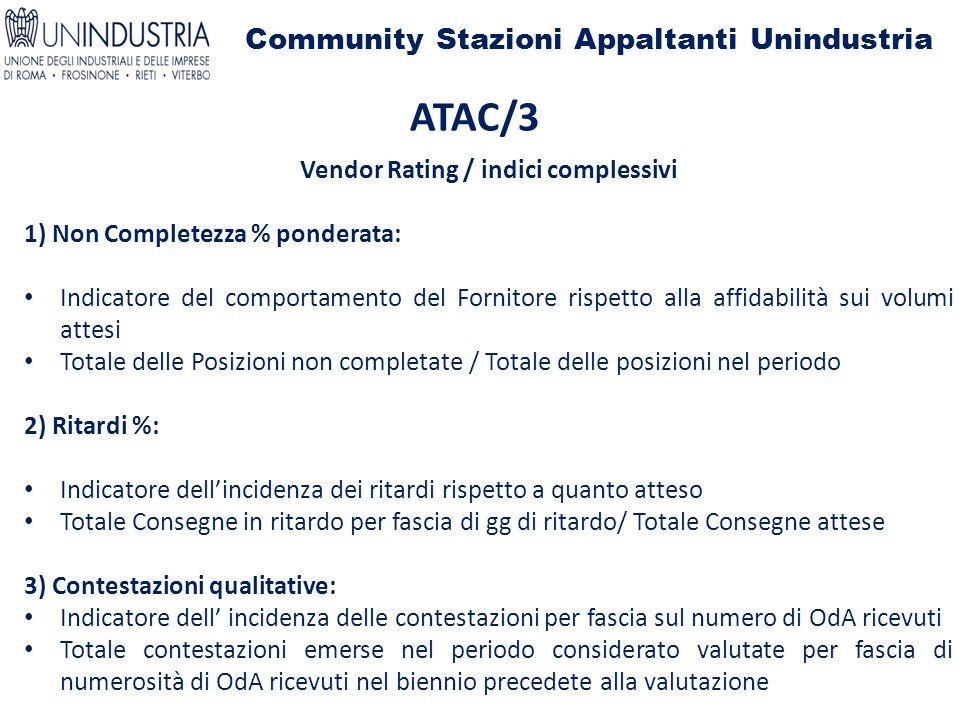 Community Stazioni Appaltanti Unindustria ATAC/3 Vendor Rating / indici complessivi 1) Non Completezza % ponderata: Indicatore del comportamento del F