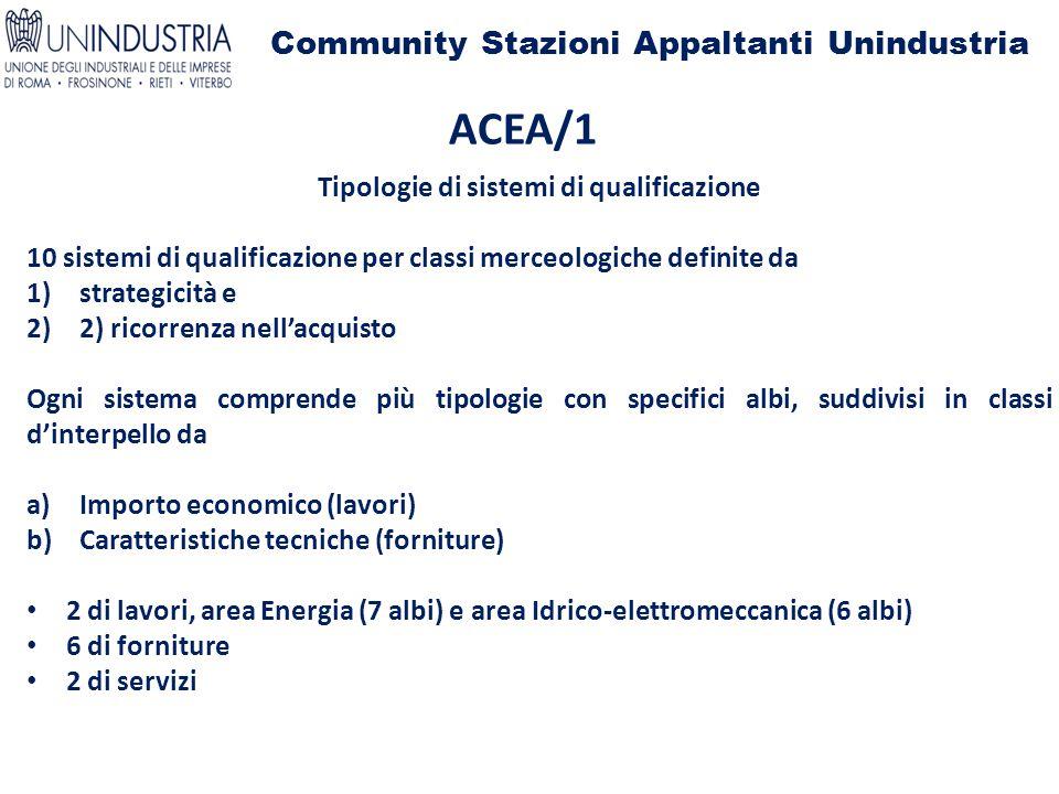 Community Stazioni Appaltanti Unindustria ACEA/1 Tipologie di sistemi di qualificazione 10 sistemi di qualificazione per classi merceologiche definite