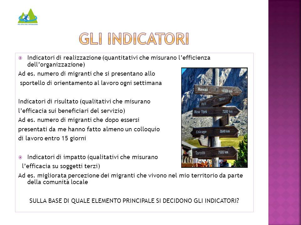  Indicatori di realizzazione (quantitativi che misurano l'efficienza dell'organizzazione) Ad es.