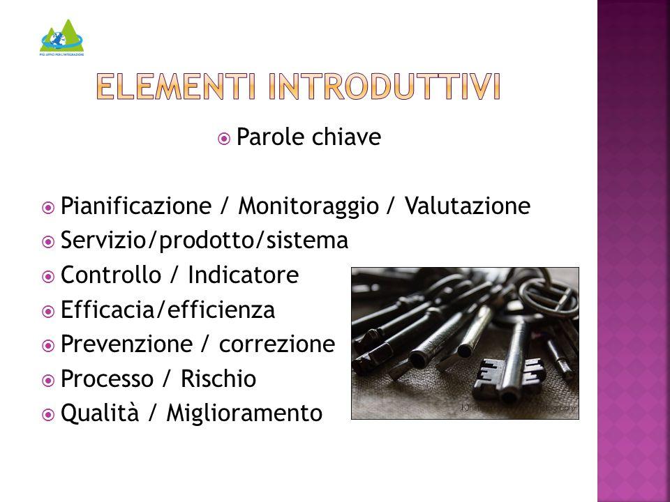  Parole chiave  Pianificazione / Monitoraggio / Valutazione  Servizio/prodotto/sistema  Controllo / Indicatore  Efficacia/efficienza  Prevenzione / correzione  Processo / Rischio  Qualità / Miglioramento