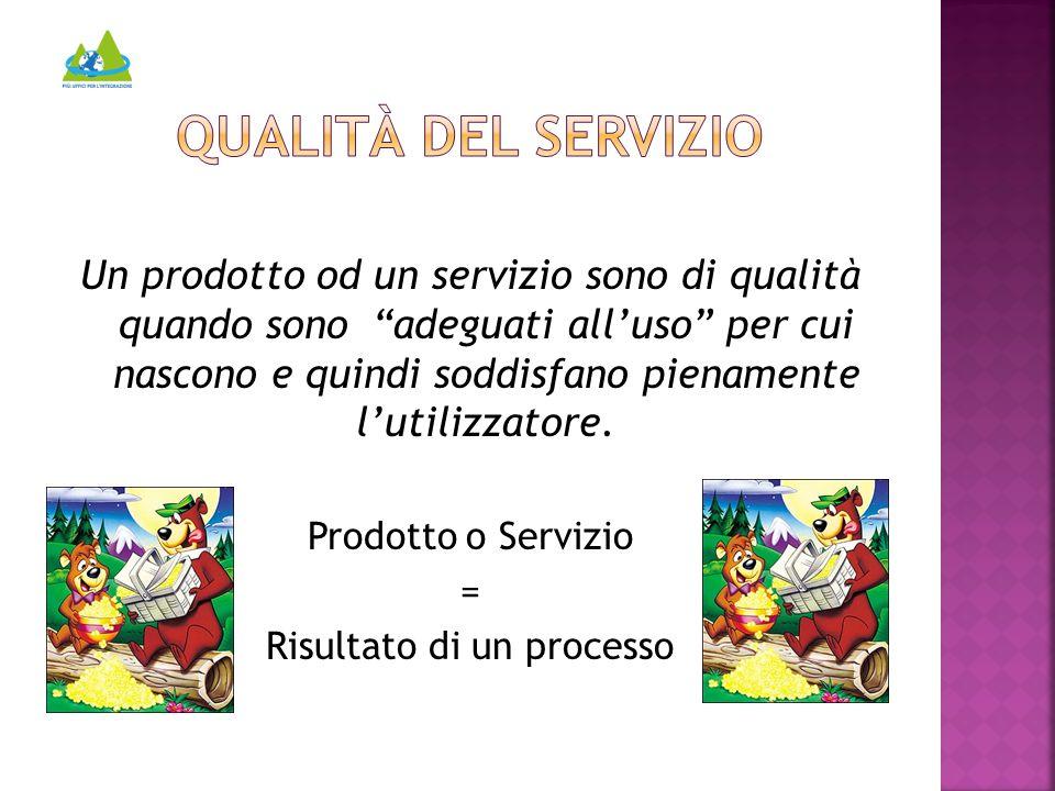 Un prodotto od un servizio sono di qualità quando sono adeguati all'uso per cui nascono e quindi soddisfano pienamente l'utilizzatore.